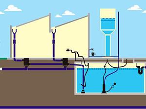 Sistema de Aproveitamento de Água da Chuva no Meio Urbano